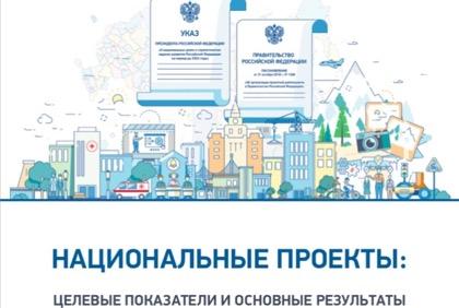 Обнародованы окончательные параметры национальных проектов